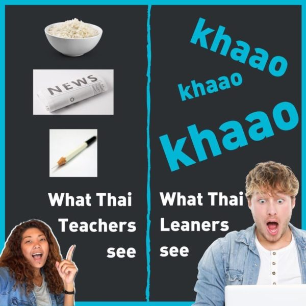 Thai tones